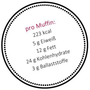 RoteRüben-Schokoladenmuffins